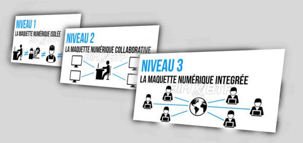Les étapes d'évolution vers un processus BIM de niveau 3