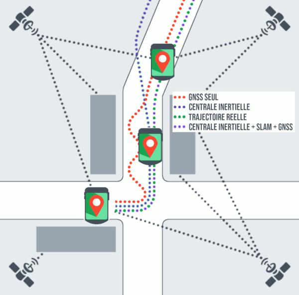 Combiner un GNSS, une centrale inertielle (IMU) et le SLAM fiabilise les données de mobile-mapping