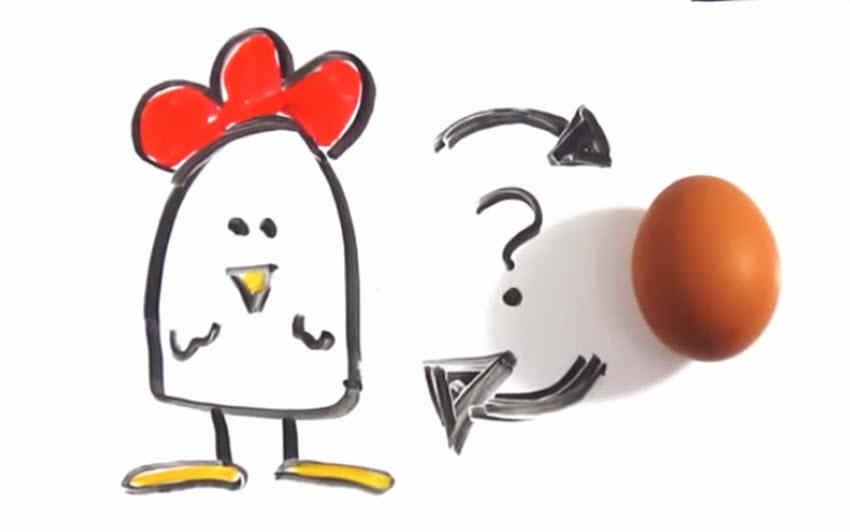 De l'oeuf ou la poule qui était là en premier ?