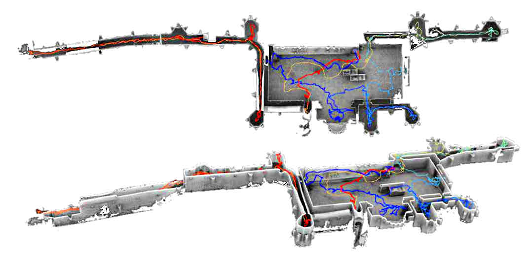 Représentation des trajectoires enregistrées par la centrale inertielle durant la numérisation 3D - Zeb Revo