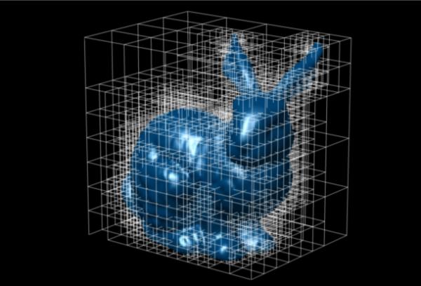 Structure Octree d'un nuage de points (source : MathWorks)