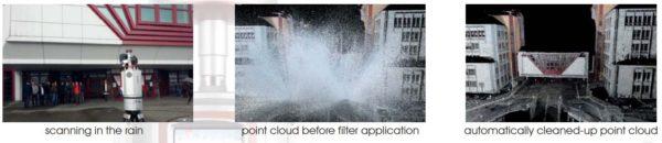 Un scanner laser 3D multi-écho permet plus facilement de filtrer les parasites tels que la pluie