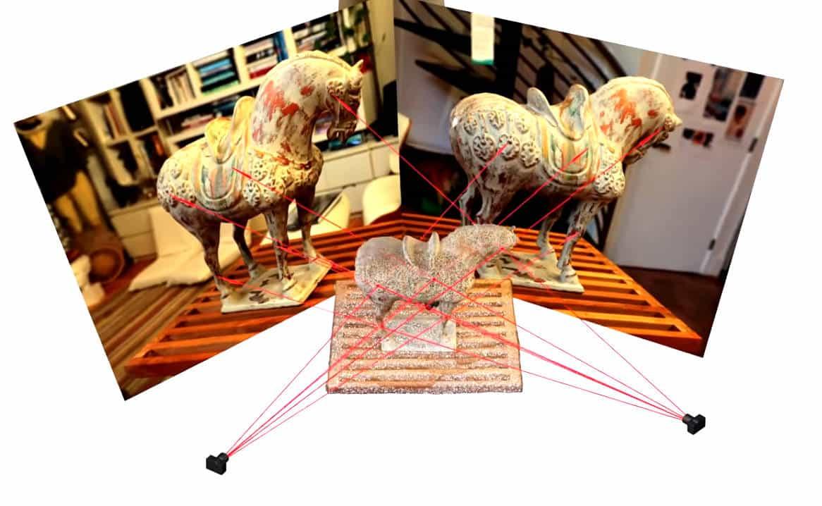 Illustration du principe de corrélation d'images permettant à la photogrammétrie de reconstruire des modèles 3D