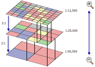 Principe de tuilage des données en SIG (source : ESRI)